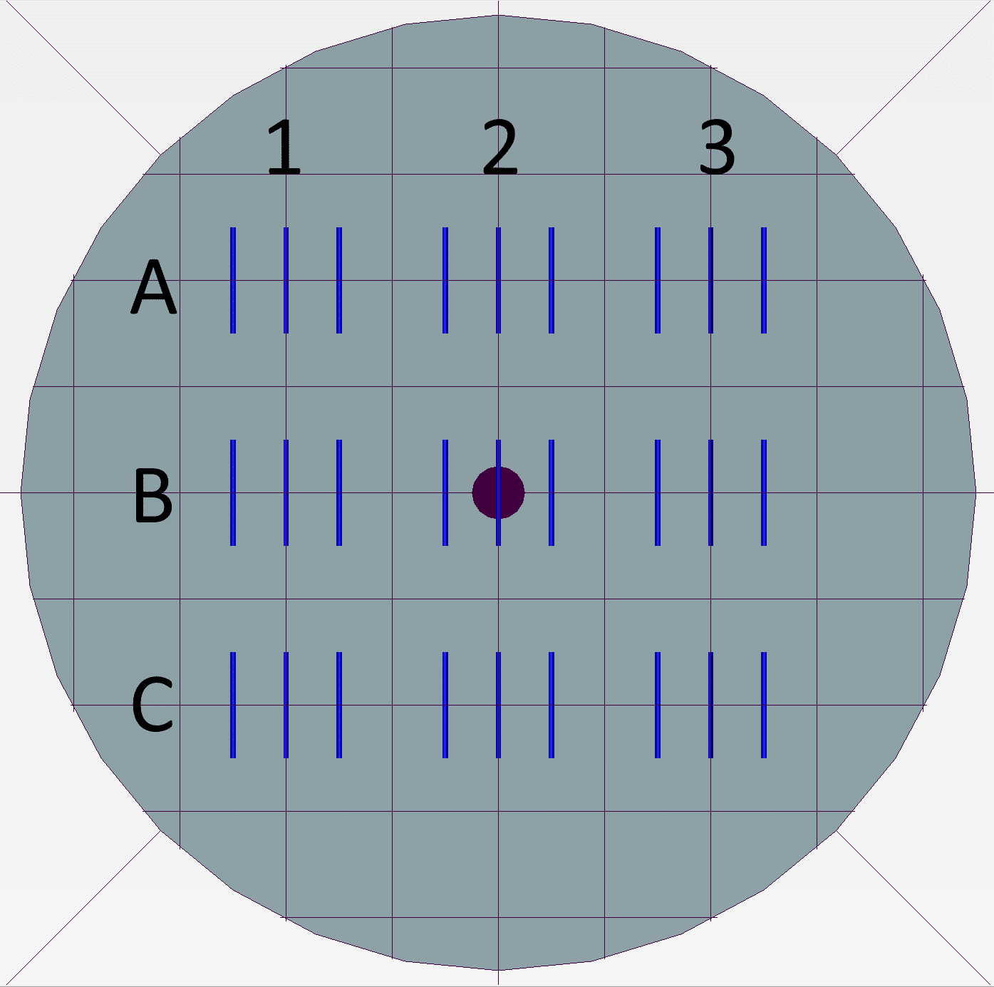 g-code line tests for print parameter optimization