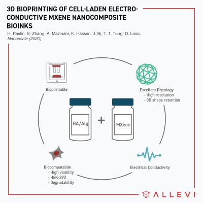Allevi Author develops a new conductive bioink